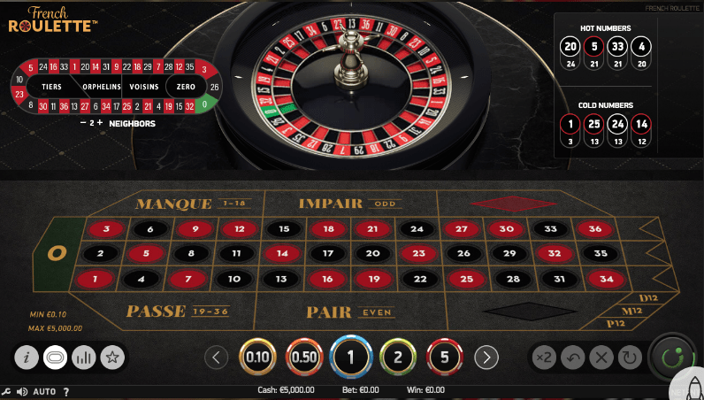Play Roulette at NetEnt Casinos